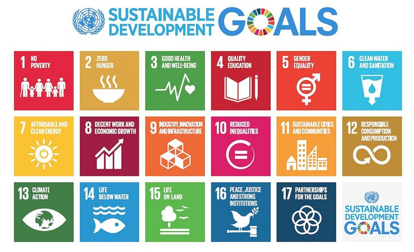 1920px-Sustainable_Development_Goals